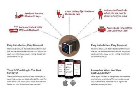 قفل دیجیتال هوشمند با صفحه نمایش LCD