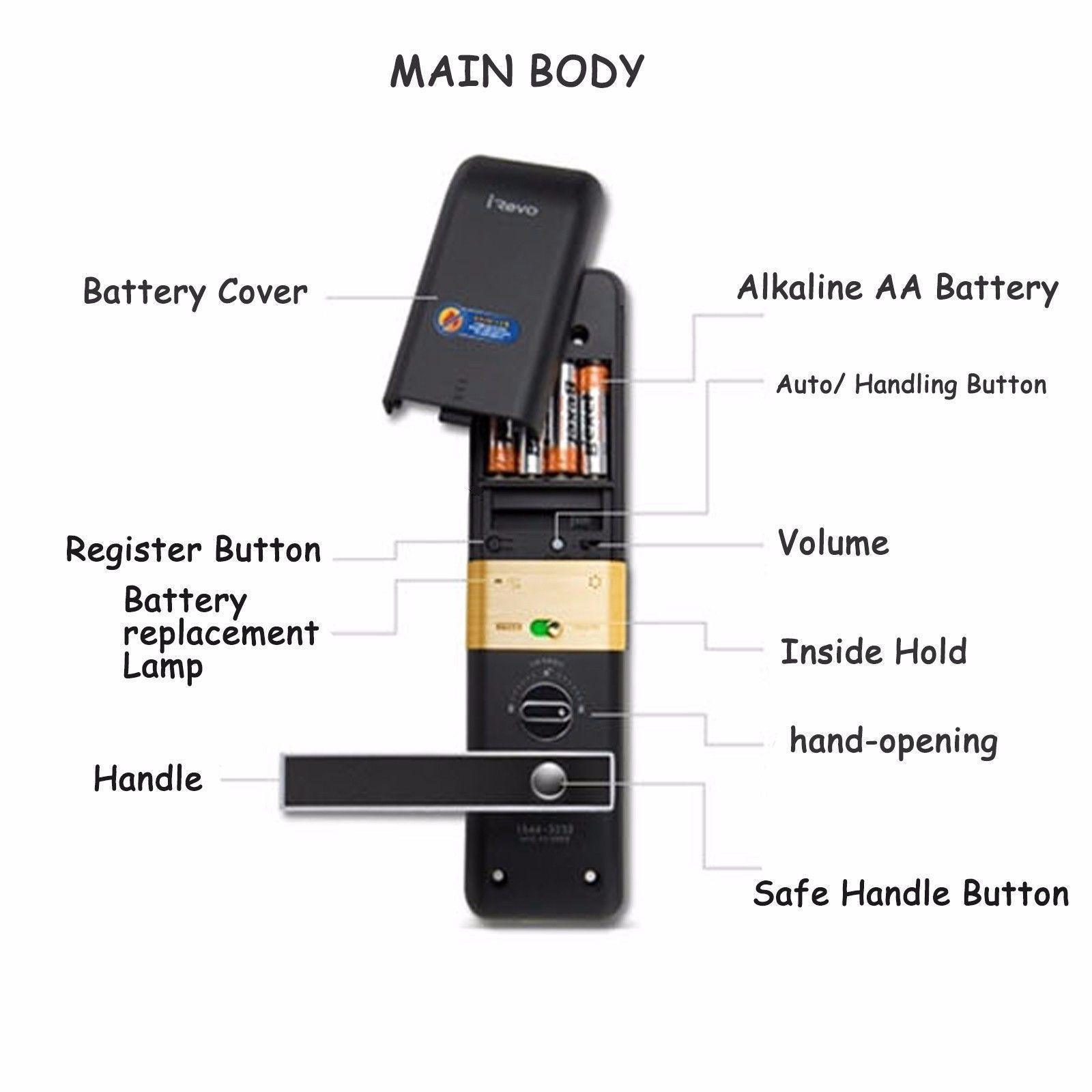 قفل هتلی گیت من مدل E100 (قفل رمزی و کارتی)