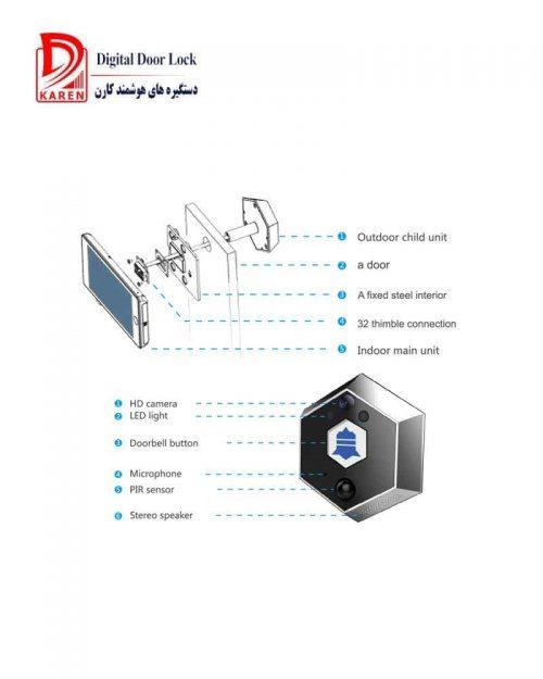 چشمی دیجیتال درب iSmartEye i10