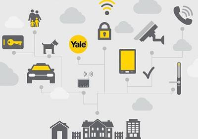 آنچه که درباره قفل دیجیتال هوشمند باید بدانید!