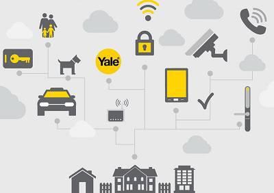 اتصال درب ورودی به سیستم های هوشمندسازی