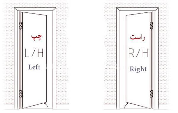 راست بازشو و چپ بازشو