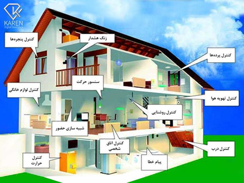 اجزای-سیستم-خانه-هوشمند